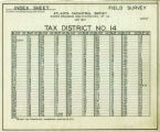 Atlanta Cadastral Survey, Tax District 14, Index, Sheet 2